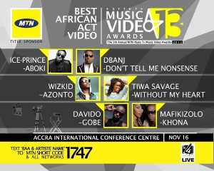 Ice Prince, Wizkid, Davido, D'Banj and others nominated for 2013 MTN 4syte TV Music Video Awards
